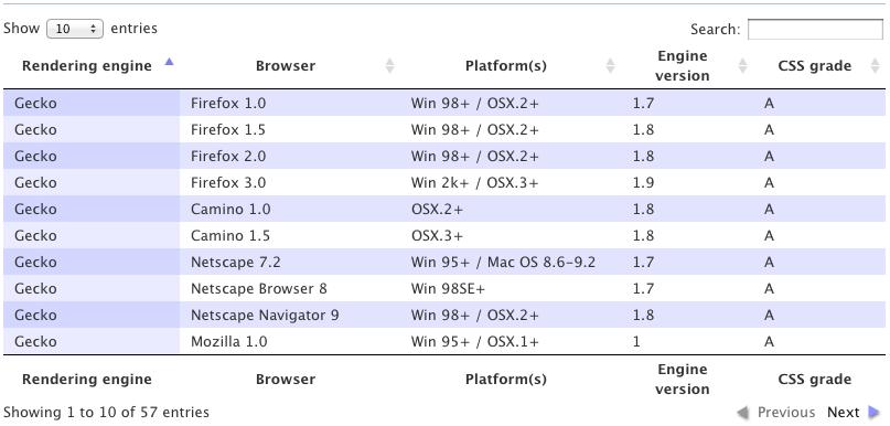 cara menggunkan datatables