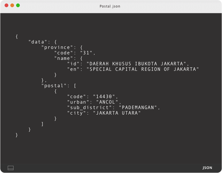 Kode Pos Seluruh Indonesia